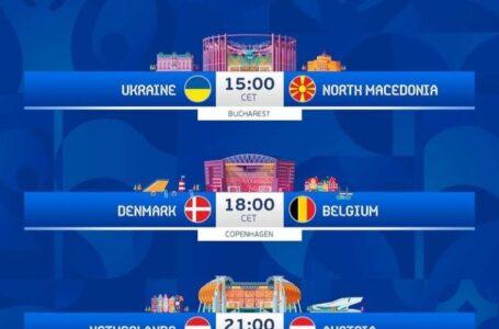 The European championship so far